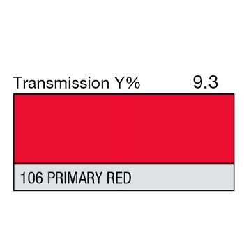 Lighting Filter LEE 106 Primary Red